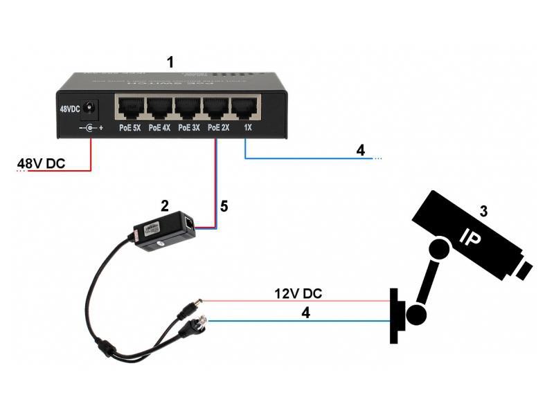 EL-IP C100 - Kamery kopułkowe IP