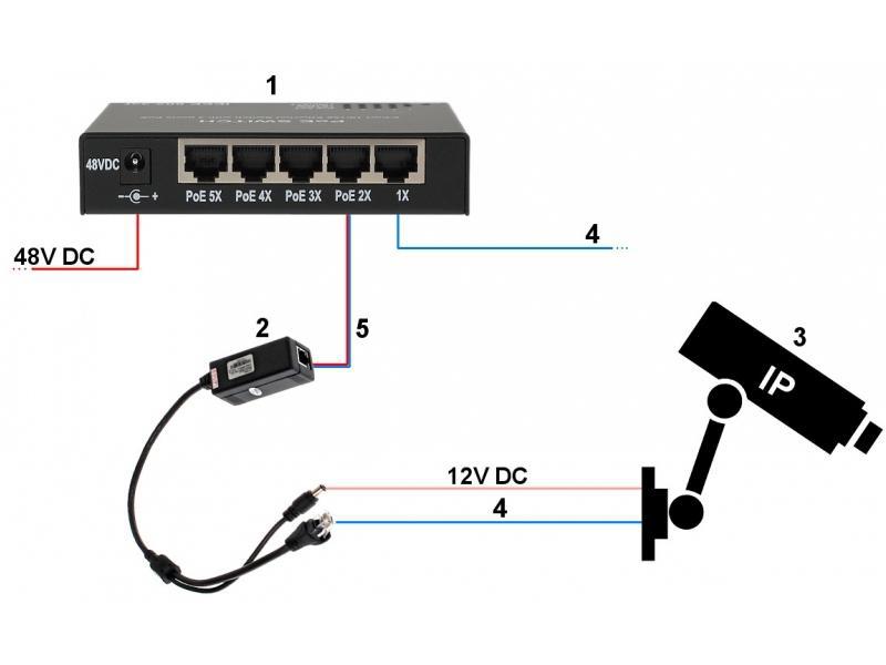 EL-IP C530 - Kamery kopułkowe IP