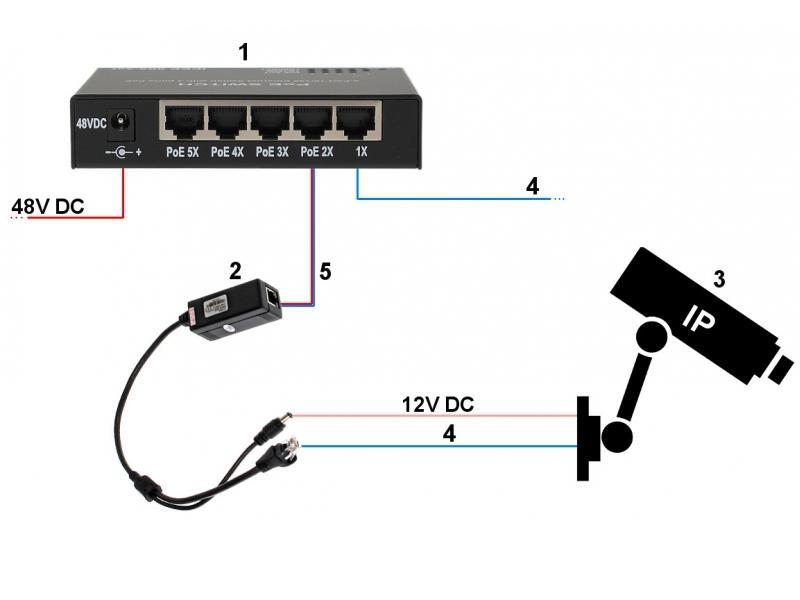 EL-IP T101 - Kamery zintegrowane IP