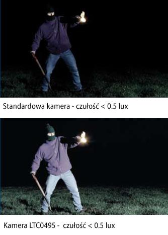 LTC-0495 - Kamery kompaktowe