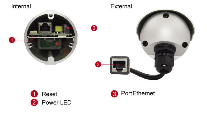ACTi E41A - Kamery zintegrowane IP