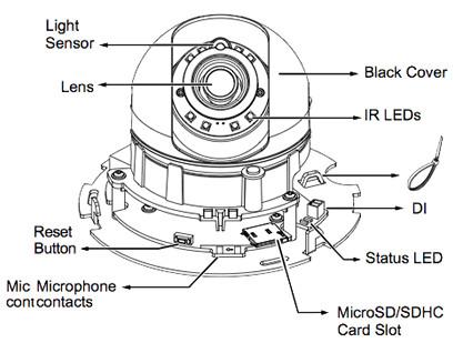 Vivotek FD8164-F2 - Kamery kopułkowe IP