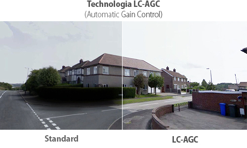 kamera LC-250ASD / SONY 600 linii - Kamery kompaktowe
