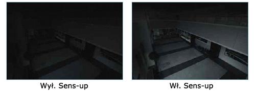 SCB-4000P - Kamery kompaktowe